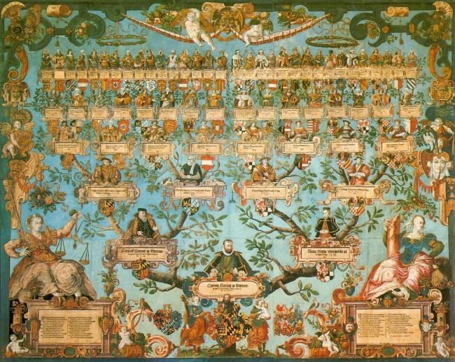 The family tree of Duke Ludwig Herzog von Württemberg (1554–1593)