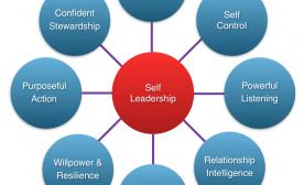 Eliminate Stress Through Leadership
