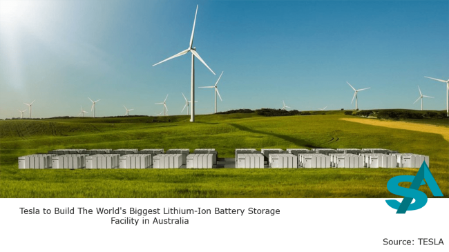 Lithium-ion battery facility at Jamestown in South Australia. Source - Tesla